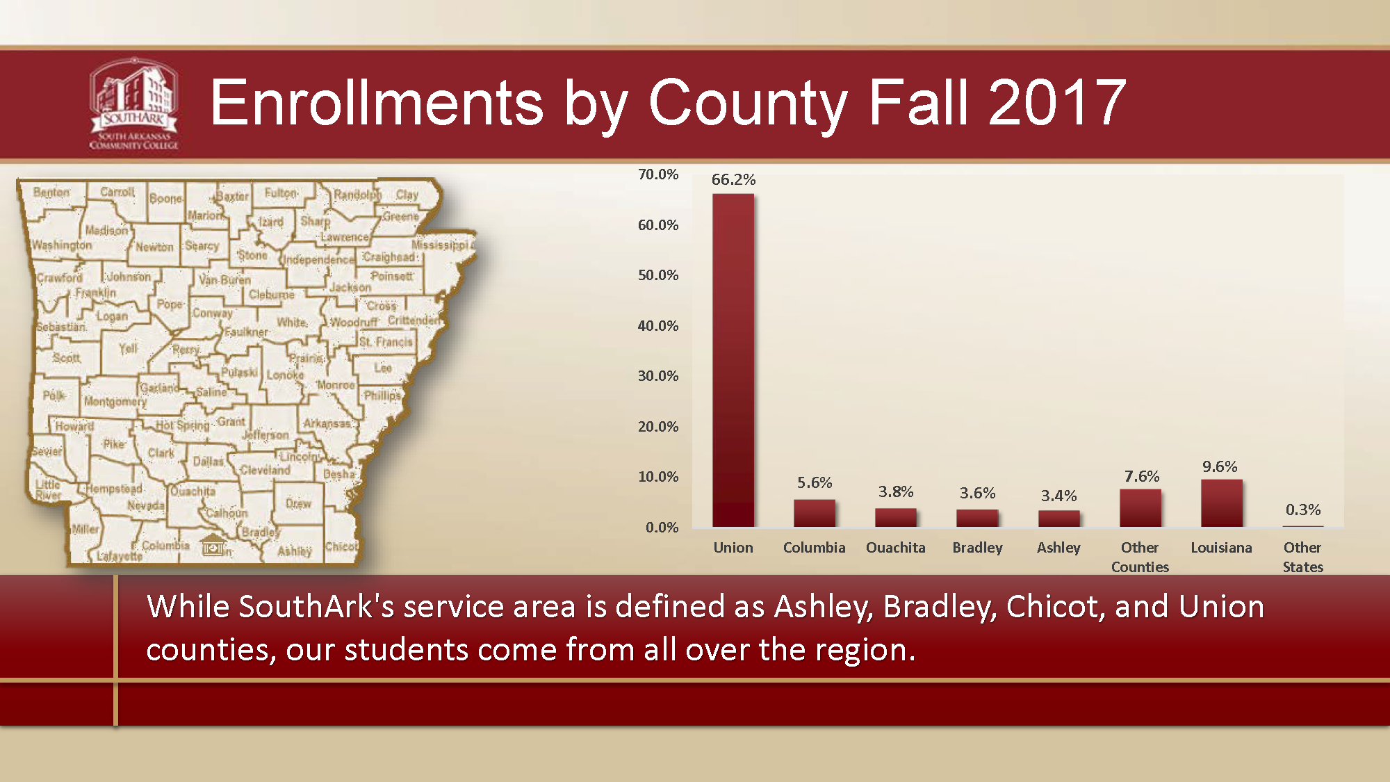 Enrollment by County 2017
